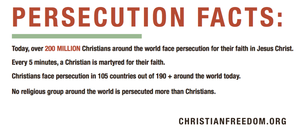 Persecution Facts